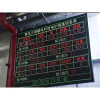 钢厂熔炼LED数据显示屏