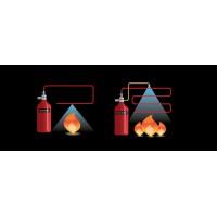 FM認證火探管式自動探火滅火裝置